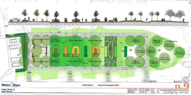 Leibnizgärten kurz vor Eröffnung