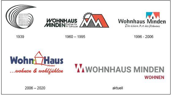 Wohnhaus Minden GmbH mit neuem Logo